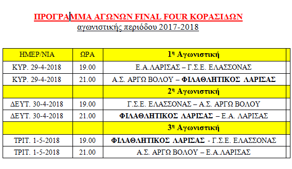 Το Πρόγραμμα Αγώνων Final-4 Κορασίδων 2017-2018
