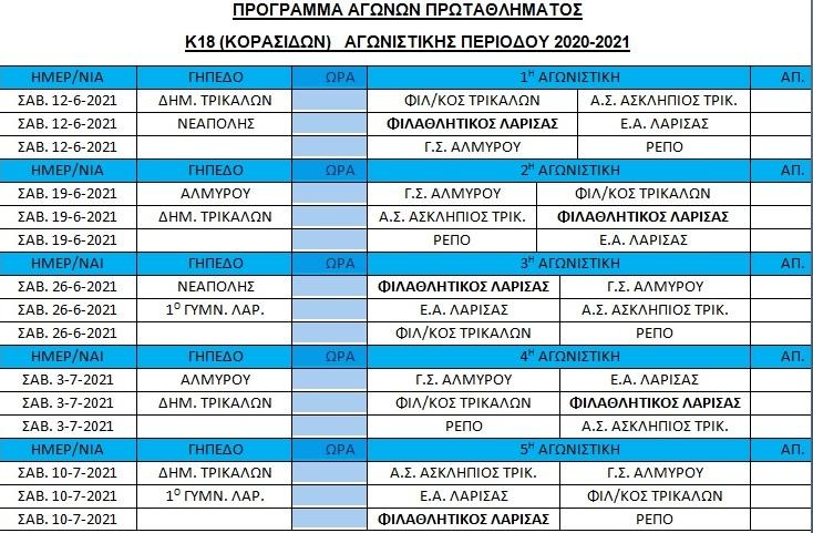 Κλήρωση Νεανίδων και Κορασίδων Πρωταθλήματος ΕΣΠΕΚΕΛ